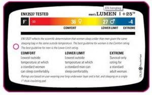 EN13537-Temperature-Rating-Label